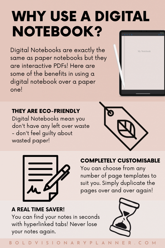 why use a digital notebook